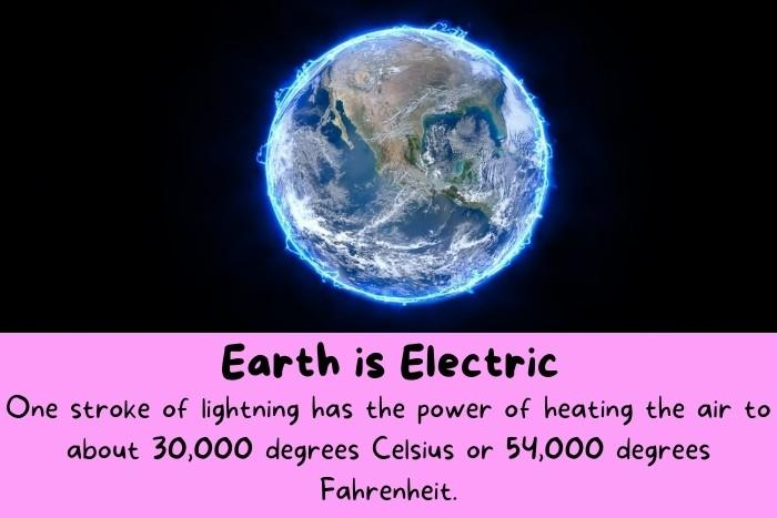 Earth is Electric and shows with electricity around it.
