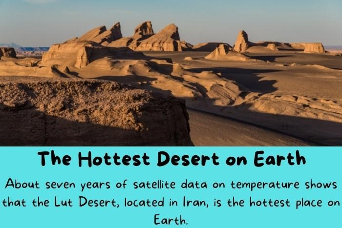 Lut Desert is the hottest place on Earth