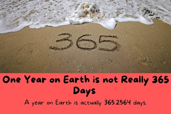 The number 365 written on the beach sand.