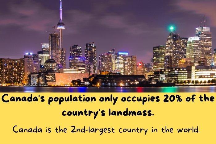 Canada's population in Toronto.