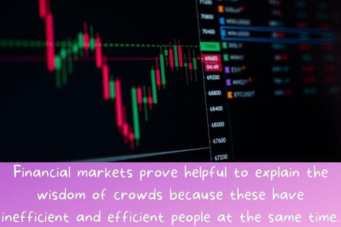 A stock market graph.