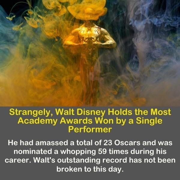 Walt Disney Holds the Academy Awards prize.