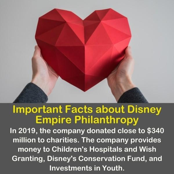 Two hands holding heart as illustration of philanthropy.
