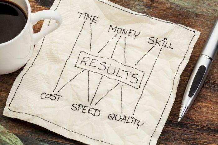 Money-making skills are written on a napkin.