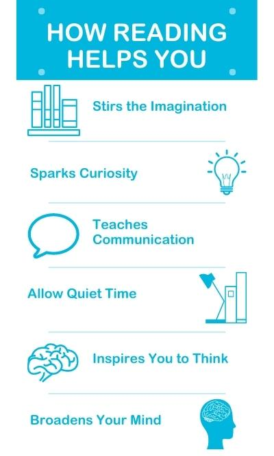 Infographic of reading benefits - how reading helps you get smarter?