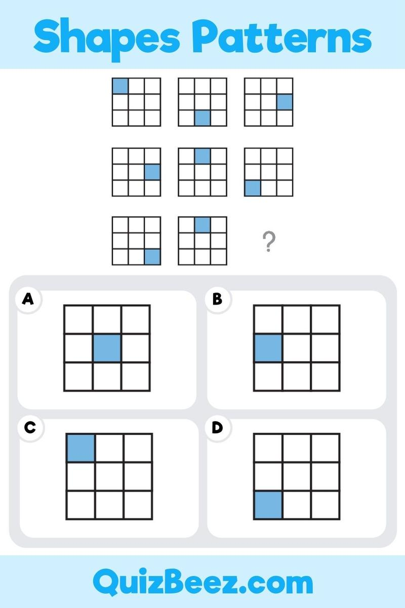 Logical question example with shapes and patterns from an IQ test.